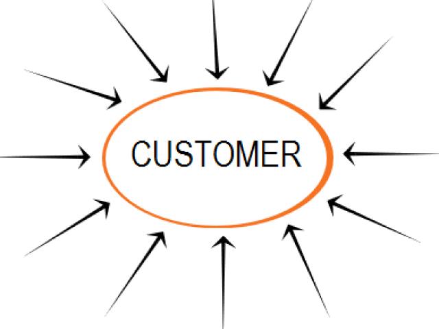 (Lietuvių) Kaip pagerinti klientų patirtį, kai pas juos siunčiate mobilius darbuotojus ?